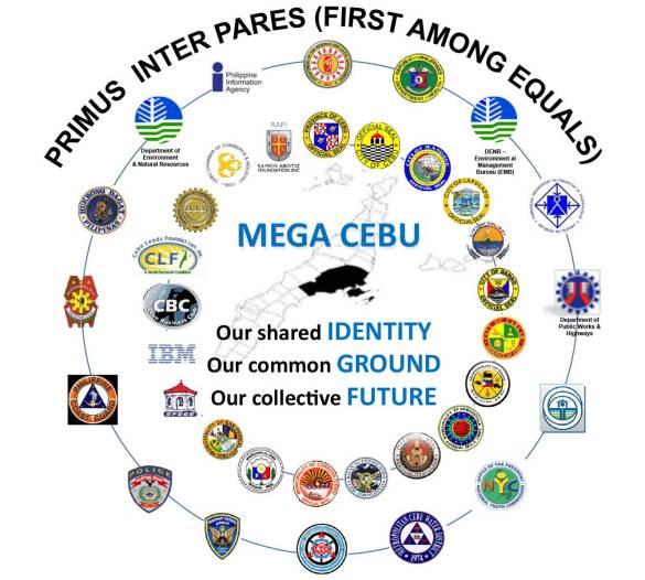 Mega Cebu